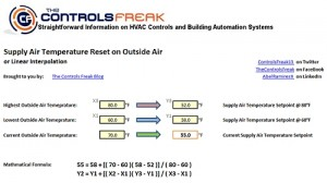 TCF temperature setpoint reset outside air calculation small
